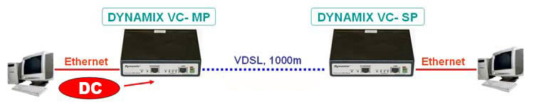 VDSL Ethernet Extender on distance to 1000m (Dynamix VC-MP and Dynamix VC-SP)
